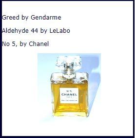 History of Perfume - Wysinfo Documentaries on the Web